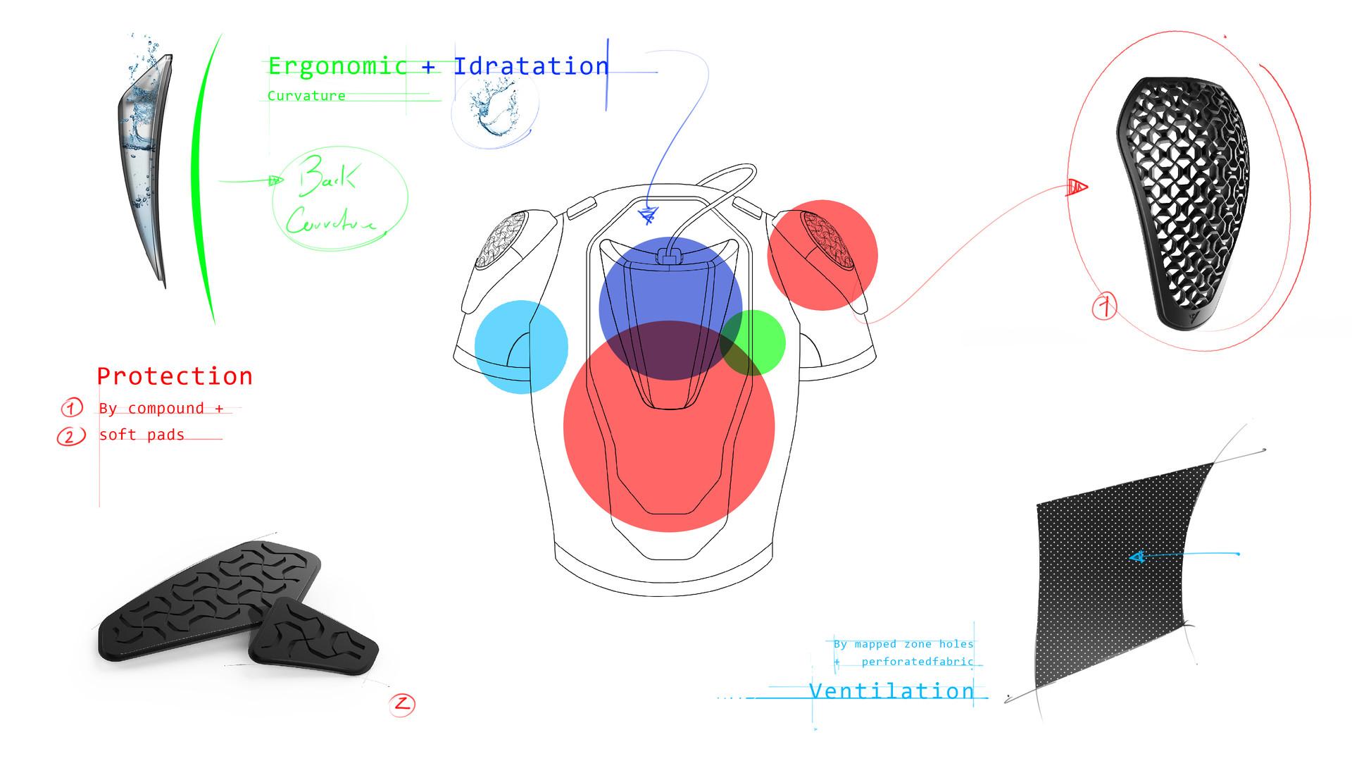 EMFO1A_Vest_rear_view-1920x0_QMQL7M