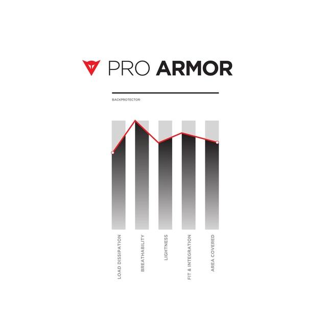 XELV2I_Backprotectors_comp__PRO_ARMOR_eq-1920x0_WB3T8K